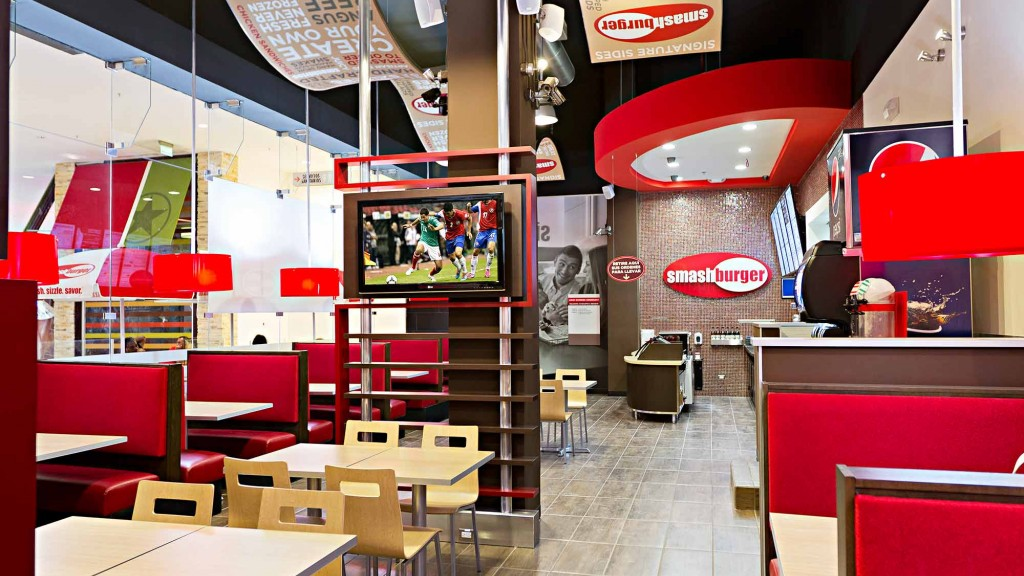 QSR Franchise Concepts And Upgrades