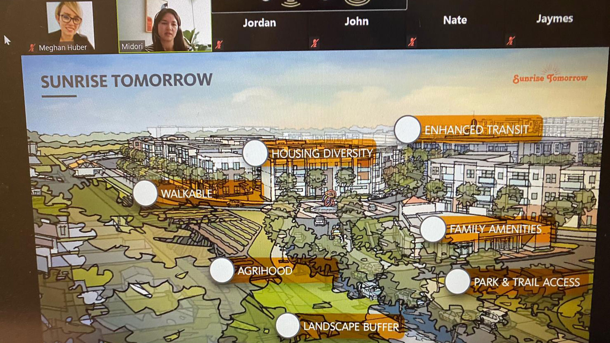 An online interactive map is shown during a Zoom workshop for the Sunrise Tomorrow project